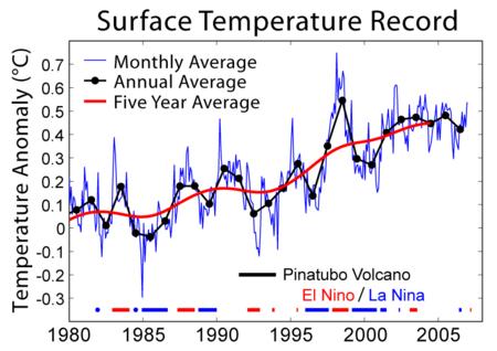 Neptune Temperature 42579 | MICROSEC